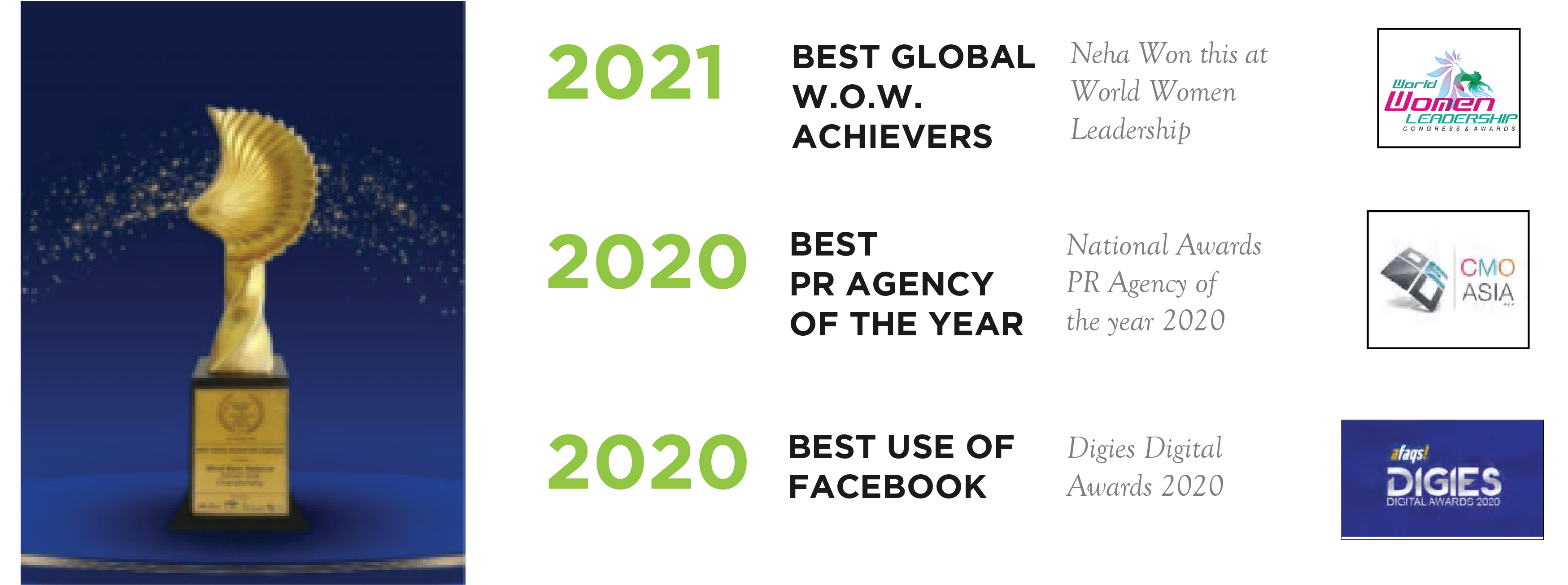 BB_Profile_Awards 2021 - 2020-03